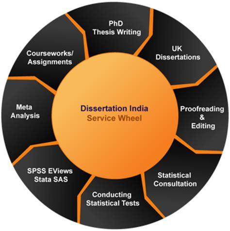 Master thesis world bank